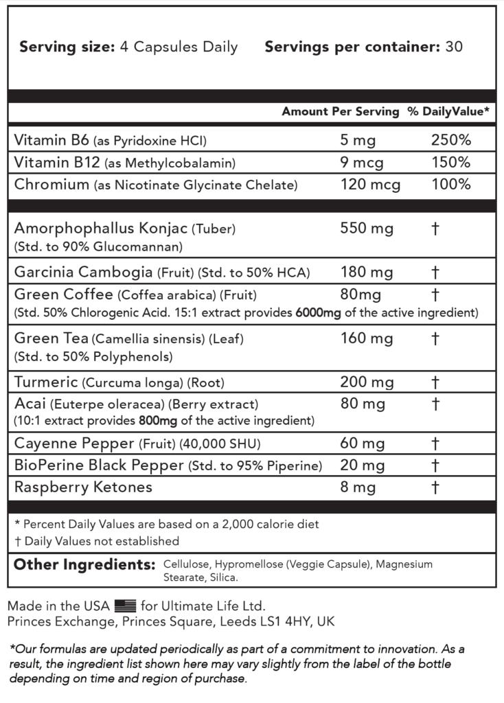 Leanbean female fat burner ingredients list